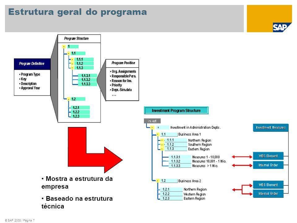 © SAP 2008 / Página 7 Estrutura geral do programa Mostra a estrutura da empresa Baseado na estrutura técnica