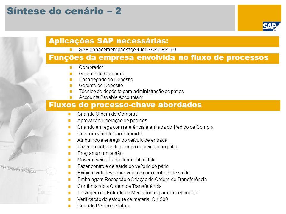 Síntese do cenário – 2 SAP enhacement package 4 for SAP ERP 6.0 Comprador Gerente de Compras Encarregado do Depósito Gerente de Depósito Técnico de de