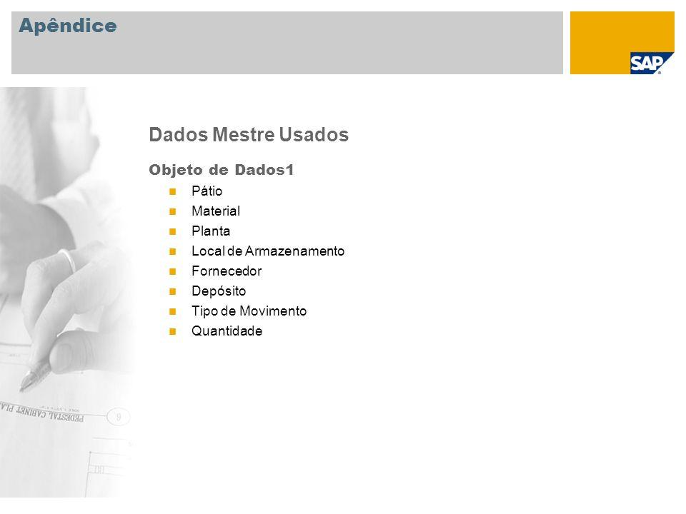 Apêndice Dados Mestre Usados Objeto de Dados1 Pátio Material Planta Local de Armazenamento Fornecedor Depósito Tipo de Movimento Quantidade