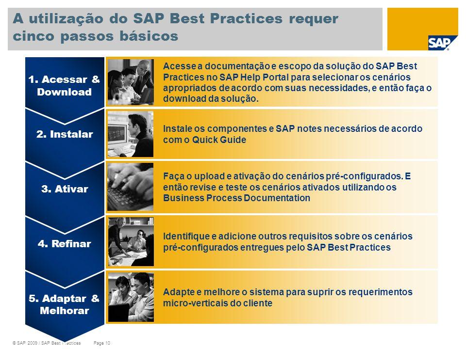 © SAP 2009 / SAP Best Practices Page 10 A utilização do SAP Best Practices requer cinco passos básicos 5. Adaptar & Melhorar 4. Refinar 3. Ativar 2. I