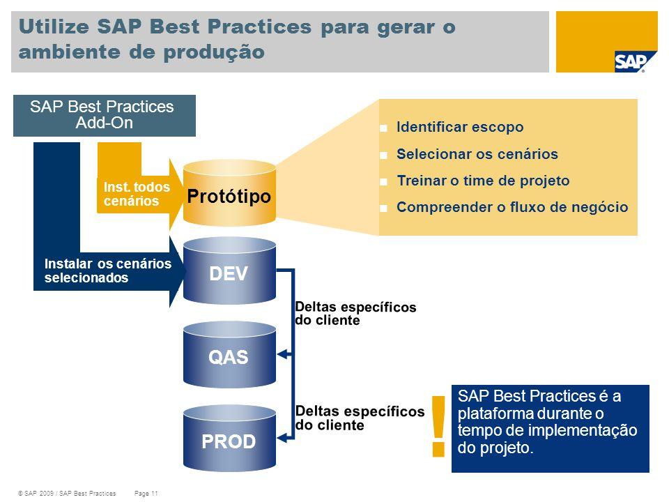 © SAP 2009 / SAP Best Practices Page 11 Utilize SAP Best Practices para gerar o ambiente de produção SAP Best Practices é a plataforma durante o tempo