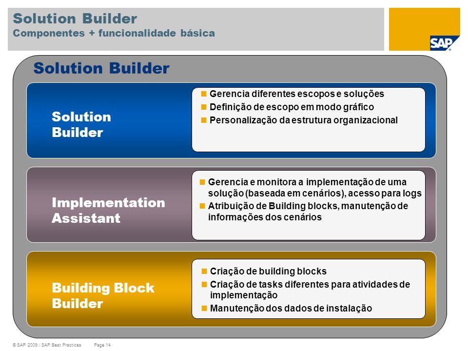 © SAP 2009 / SAP Best Practices Page 14 Solution Builder Gerencia diferentes escopos e soluções Definição de escopo em modo gráfico Personalização da