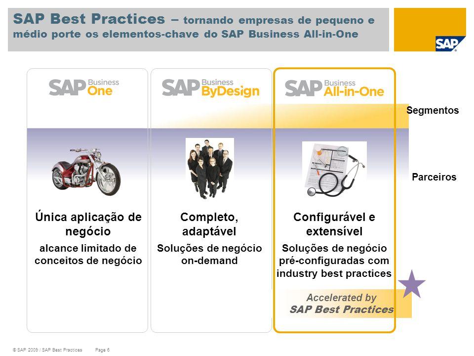 © SAP 2009 / SAP Best Practices Page 6 SAP Best Practices – tornando empresas de pequeno e médio porte os elementos-chave do SAP Business All-in-One C