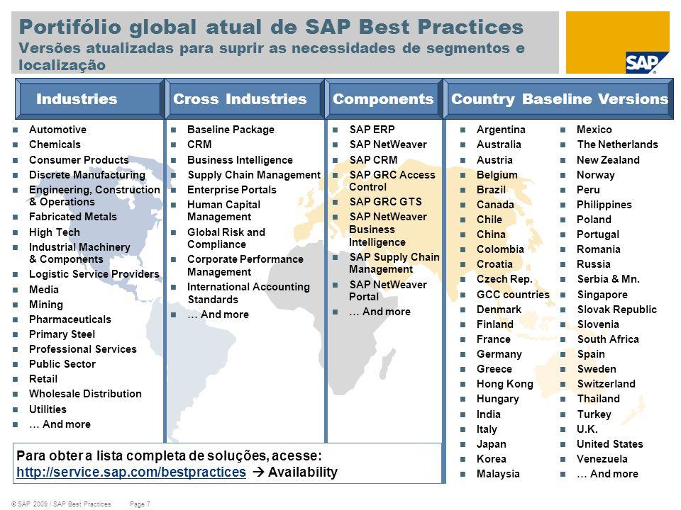 © SAP 2009 / SAP Best Practices Page 7 SAP ERP SAP NetWeaver SAP CRM SAP GRC Access Control SAP GRC GTS SAP NetWeaver Business Intelligence SAP Supply