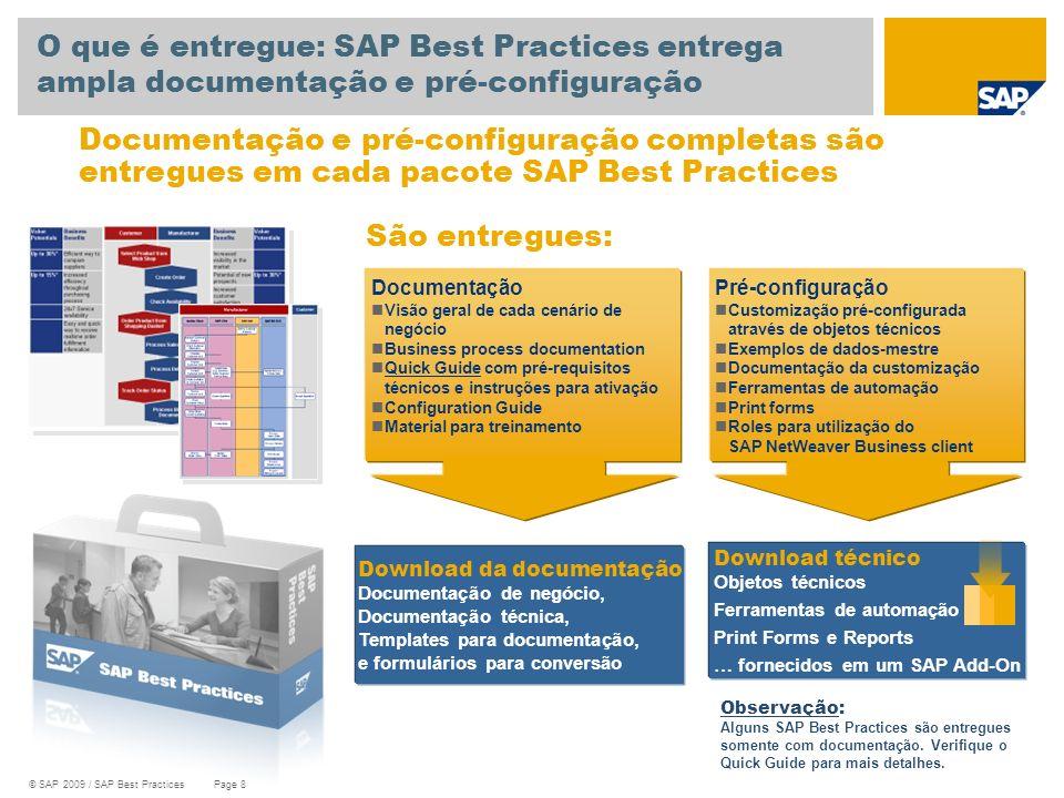 © SAP 2009 / SAP Best Practices Page 8 Documentação Visão geral de cada cenário de negócio Business process documentation Quick Guide com pré-requisit