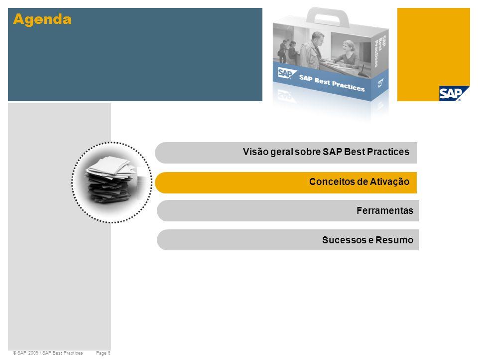 © SAP 2009 / SAP Best Practices Page 9 Agenda Visão geral sobre SAP Best PracticesConceitos de Ativação Ferramentas Sucessos e Resumo
