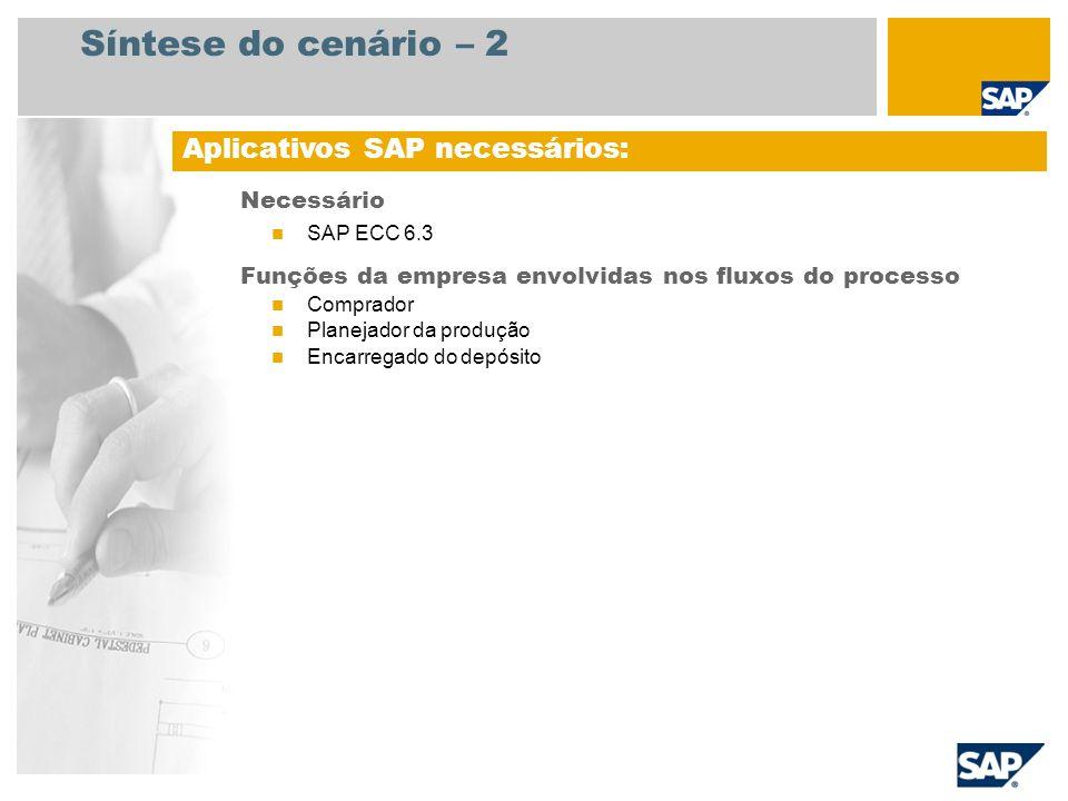Síntese do cenário – 2 Necessário SAP ECC 6.3 Funções da empresa envolvidas nos fluxos do processo Comprador Planejador da produção Encarregado do dep
