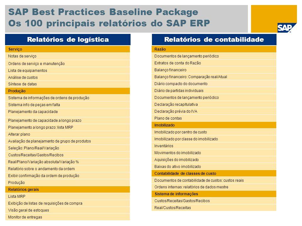 SAP Best Practices Baseline Package Os 100 principais relatórios do SAP ERP Serviço Notas de serviço Ordens de serviço e manutenção Lista de equipamen