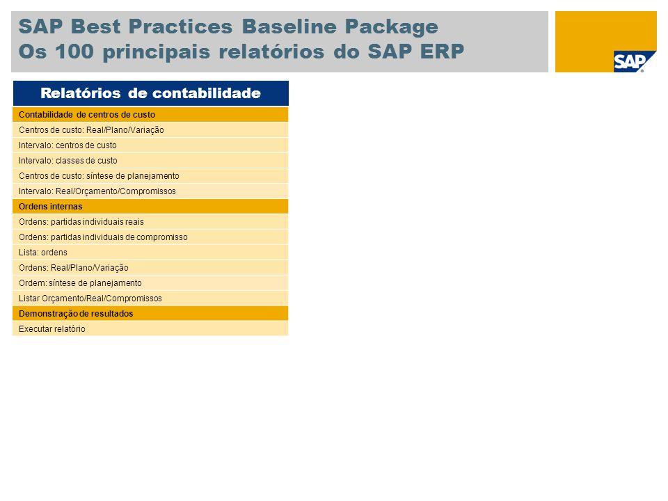 SAP Best Practices Baseline Package Os 100 principais relatórios do SAP ERP Contabilidade de centros de custo Centros de custo: Real/Plano/Variação In