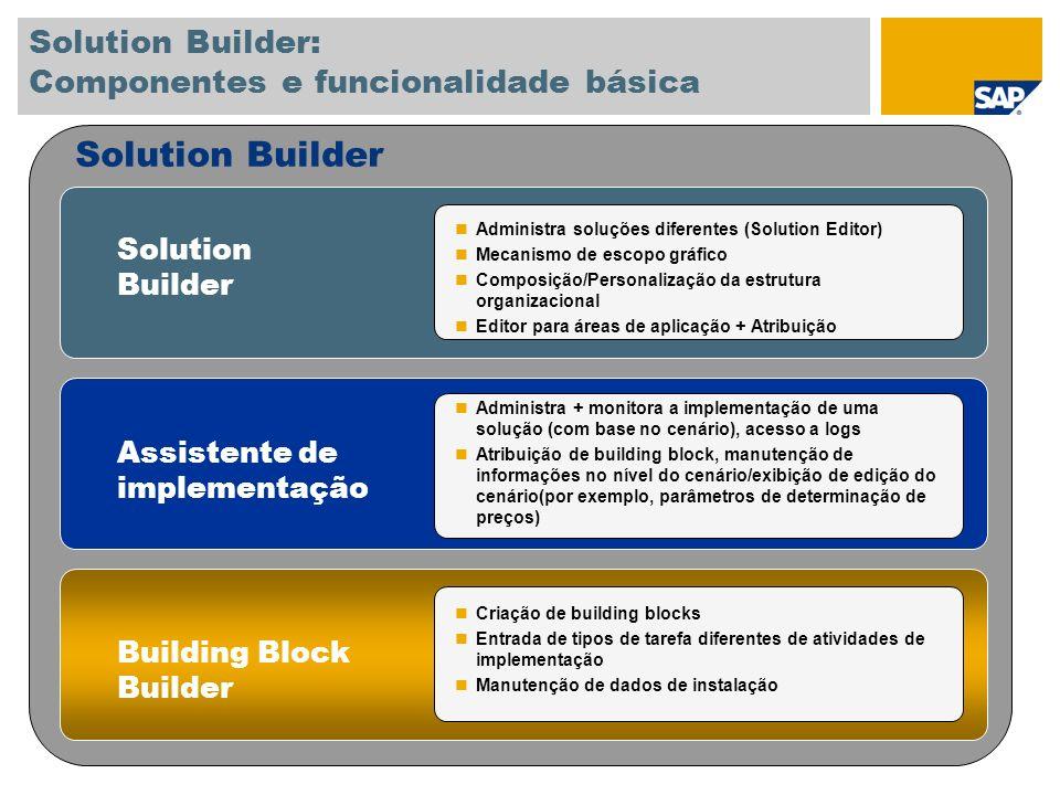 Solution Builder Administra soluções diferentes (Solution Editor) Mecanismo de escopo gráfico Composição/Personalização da estrutura organizacional Ed