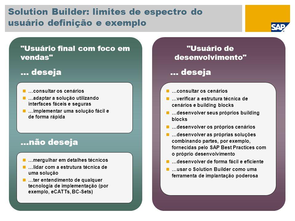Solution Builder: limites de espectro do usuário definição e exemplo