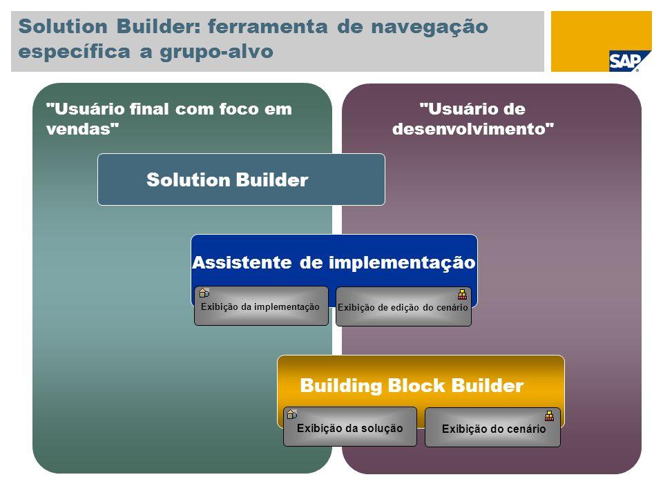 Solution Builder: ferramenta de navegação específica a grupo-alvo