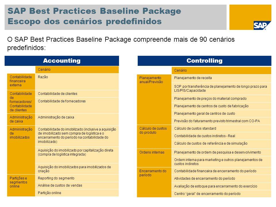 SAP Best Practices Baseline Package Escopo dos cenários predefinidos Cenário Contabilidade financeira externa Razão Contabilidade de fornecedores/ Con
