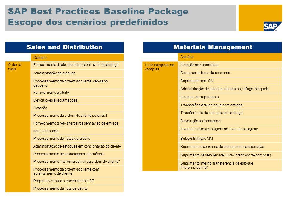 SAP Best Practices Baseline Package Escopo dos cenários predefinidos Cenário Order to cash Fornecimento direto a terceiros com aviso de entrega Admini