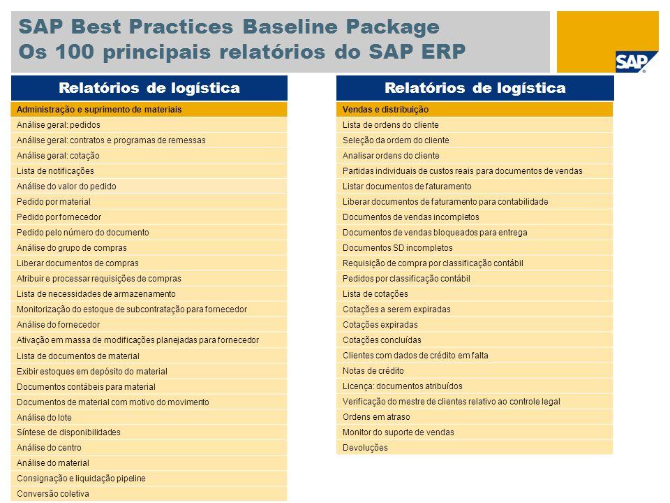 SAP Best Practices Baseline Package Os 100 principais relatórios do SAP ERP Vendas e distribuição Lista de ordens do cliente Seleção da ordem do clien