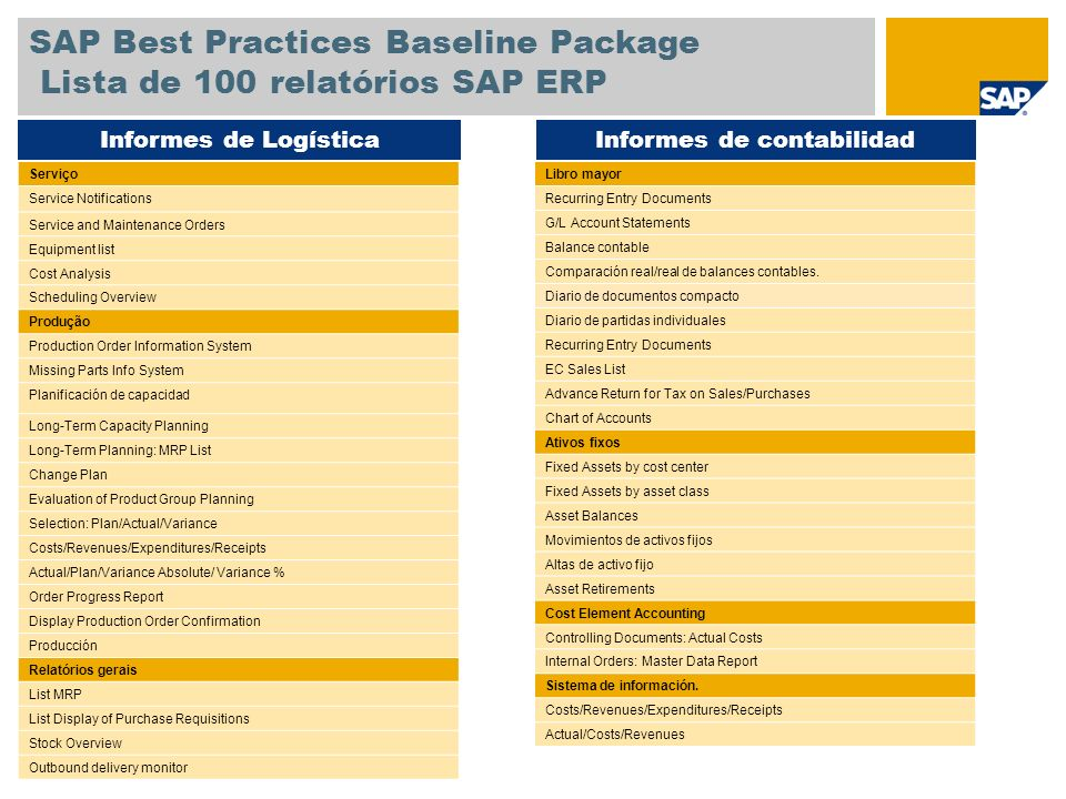 SAP Best Practices Baseline Package Lista de 100 relatórios SAP ERP Serviço Service Notifications Service and Maintenance Orders Equipment list Cost A
