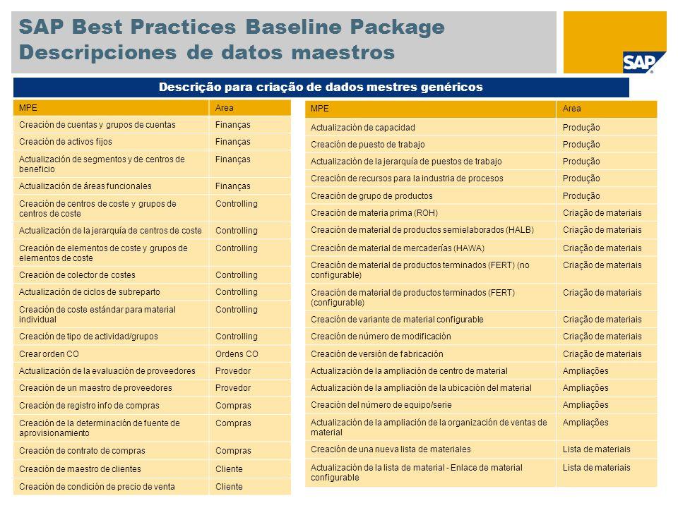 SAP Best Practices Baseline Package Descripciones de datos maestros MPEArea Creación de cuentas y grupos de cuentasFinanças Creación de activos fijosFinanças Actualización de segmentos y de centros de beneficio Finanças Actualización de áreas funcionalesFinanças Creación de centros de coste y grupos de centros de coste Controlling Actualización de la jerarquía de centros de costeControlling Creación de elementos de coste y grupos de elementos de coste Controlling Creación de colector de costesControlling Actualización de ciclos de subrepartoControlling Creación de coste estándar para material individual Controlling Creación de tipo de actividad/gruposControlling Crear orden COOrdens CO Actualización de la evaluación de proveedoresProvedor Creación de un maestro de proveedoresProvedor Creación de registro info de comprasCompras Creación de la determinación de fuente de aprovisionamiento Compras Creación de contrato de comprasCompras Creación de maestro de clientesCliente Creación de condición de precio de ventaCliente Descrição para criação de dados mestres genéricos MPEArea Actualización de capacidadProdução Creación de puesto de trabajoProdução Actualización de la jerarquía de puestos de trabajoProdução Creación de recursos para la industria de procesosProdução Creación de grupo de productosProdução Creación de materia prima (ROH)Criação de materiais Creación de material de productos semielaborados (HALB)Criação de materiais Creación de material de mercaderías (HAWA)Criação de materiais Creación de material de productos terminados (FERT) (no configurable) Criação de materiais Creación de material de productos terminados (FERT) (configurable) Criação de materiais Creación de variante de material configurableCriação de materiais Creación de número de modificaciónCriação de materiais Creación de versión de fabricaciónCriação de materiais Actualización de la ampliación de centro de materialAmpliações Actualización de la ampliación de la ubicación del materialAmpliações