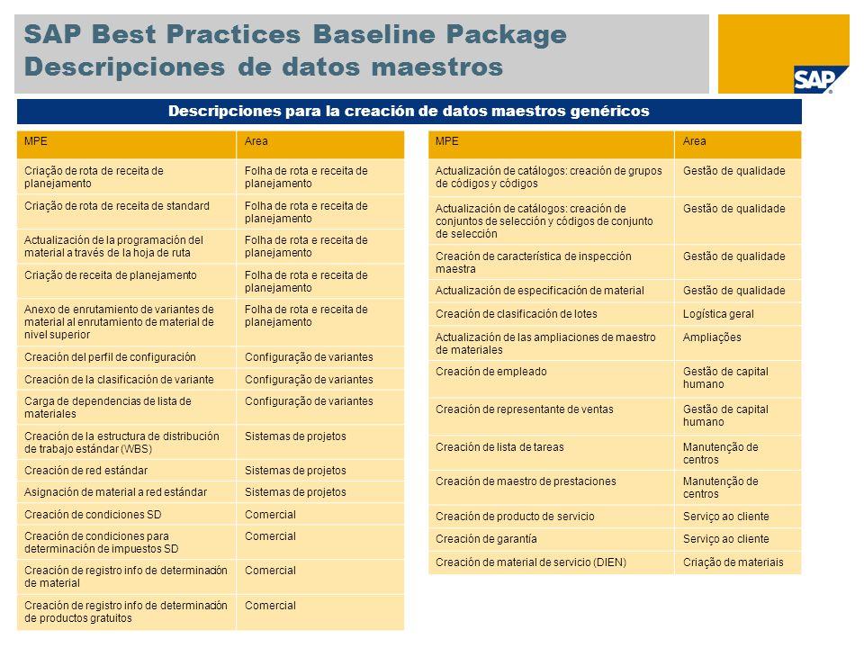 SAP Best Practices Baseline Package Descripciones de datos maestros Descripciones para la creación de datos maestros genéricos MPEArea Criação de rota de receita de planejamento Folha de rota e receita de planejamento Criação de rota de receita de standardFolha de rota e receita de planejamento Actualización de la programación del material a través de la hoja de ruta Folha de rota e receita de planejamento Criação de receita de planejamentoFolha de rota e receita de planejamento Anexo de enrutamiento de variantes de material al enrutamiento de material de nivel superior Folha de rota e receita de planejamento Creación del perfil de configuraciónConfiguração de variantes Creación de la clasificación de varianteConfiguração de variantes Carga de dependencias de lista de materiales Configuração de variantes Creación de la estructura de distribución de trabajo estándar (WBS) Sistemas de projetos Creación de red estándarSistemas de projetos Asignación de material a red estándarSistemas de projetos Creación de condiciones SDComercial Creación de condiciones para determinación de impuestos SD Comercial Creación de registro info de determinación de material Comercial Creación de registro info de determinación de productos gratuitos Comercial MPEArea Actualización de catálogos: creación de grupos de códigos y códigos Gestão de qualidade Actualización de catálogos: creación de conjuntos de selección y códigos de conjunto de selección Gestão de qualidade Creación de característica de inspección maestra Gestão de qualidade Actualización de especificación de materialGestão de qualidade Creación de clasificación de lotesLogística geral Actualización de las ampliaciones de maestro de materiales Ampliações Creación de empleadoGestão de capital humano Creación de representante de ventasGestão de capital humano Creación de lista de tareasManutenção de centros Creación de maestro de prestacionesManutenção de centros Creación de producto de servicioServiço ao cliente Creación de garant