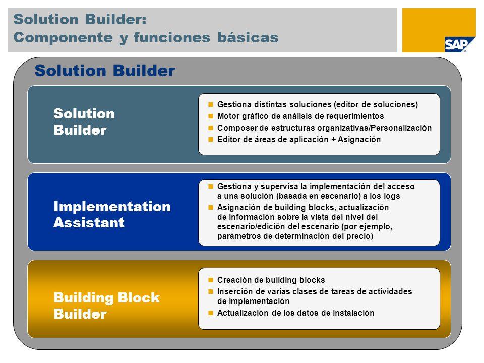 Solution Builder Gestiona distintas soluciones (editor de soluciones) Motor gráfico de análisis de requerimientos Composer de estructuras organizativas/Personalización Editor de áreas de aplicación + Asignación Gestiona y supervisa la implementación del acceso a una solución (basada en escenario) a los logs Asignación de building blocks, actualización de información sobre la vista del nivel del escenario/edición del escenario (por ejemplo, parámetros de determinación del precio) Creación de building blocks Inserción de varias clases de tareas de actividades de implementación Actualización de los datos de instalación Solution Builder Implementation Assistant Building Block Builder Solution Builder: Componente y funciones básicas