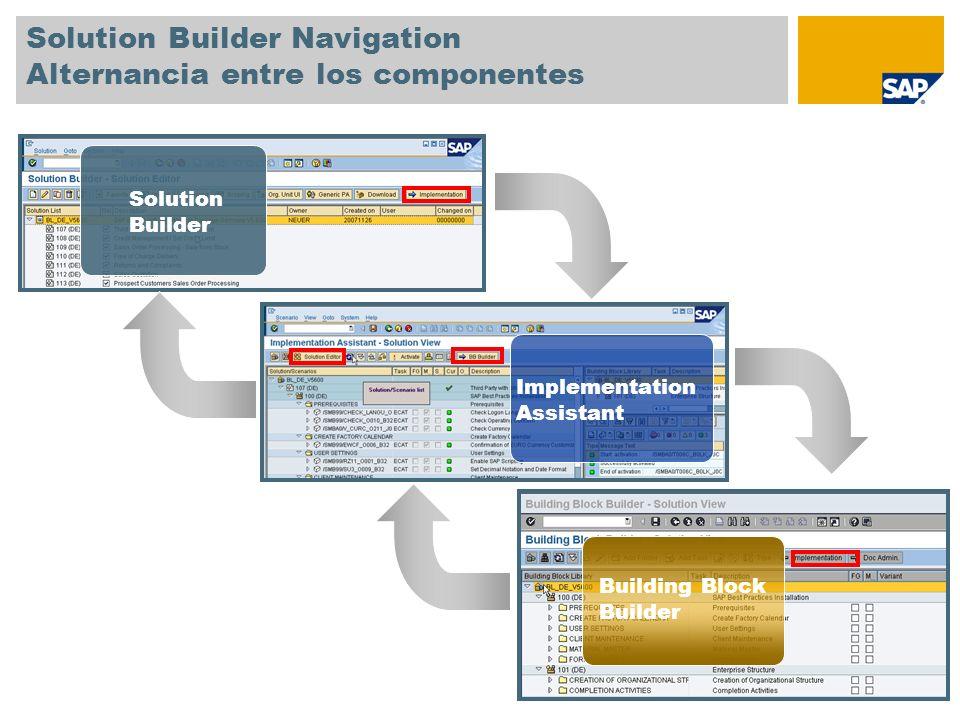 Solution Builder Navigation Alternancia entre los componentes Solution Builder Implementation Assistant Building Block Builder