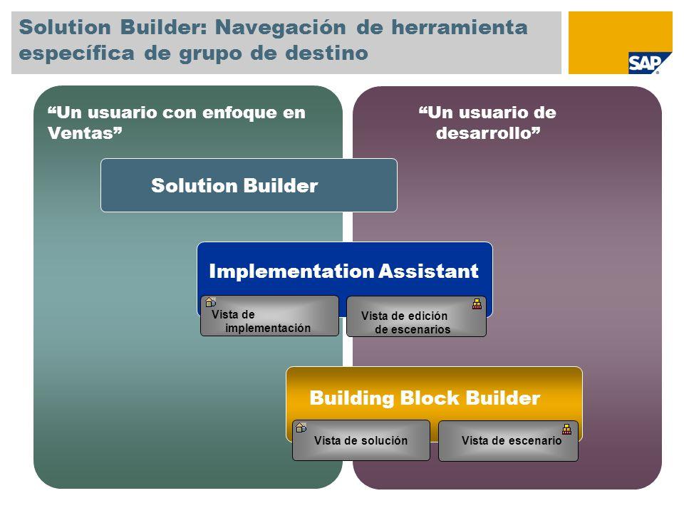 Solution Builder: Navegación de herramienta específica de grupo de destino Un usuario con enfoque en Ventas Un usuario de desarrollo Solution Builder Vista de implementación Vista de edición de escenarios Implementation Assistant Building Block Builder Vista de soluciónVista de escenario