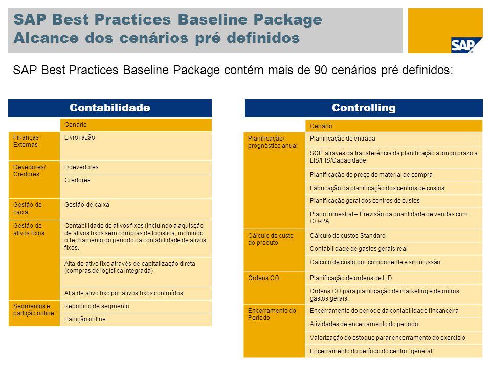 SAP Best Practices Baseline Package Alcance dos cenários pré definidos Reporting de segmentoSegmentos e partição online Partição online Gestão de caixa Contabilidade de ativos fixos (incluindo a aquisção de ativos fixos sem compras de logística, incluindo o fechamento do período na contabilidade de ativos fixos.