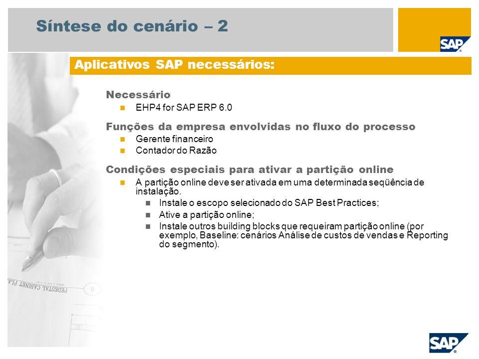 Síntese do cenário – 2 Necessário EHP4 for SAP ERP 6.0 Funções da empresa envolvidas no fluxo do processo Gerente financeiro Contador do Razão Condiçõ