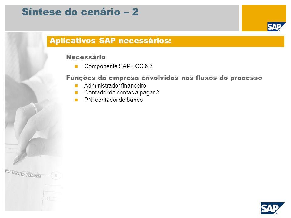 Síntese do cenário – 2 Necessário Componente SAP ECC 6.3 Funções da empresa envolvidas nos fluxos do processo Administrador financeiro Contador de con