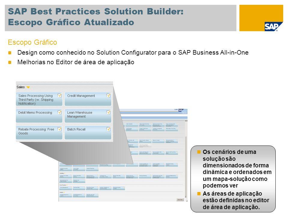 SAP Best Practices Solution Builder: Escopo Gráfico Atualizado Escopo Gráfico Design como conhecido no Solution Configurator para o SAP Business All-i