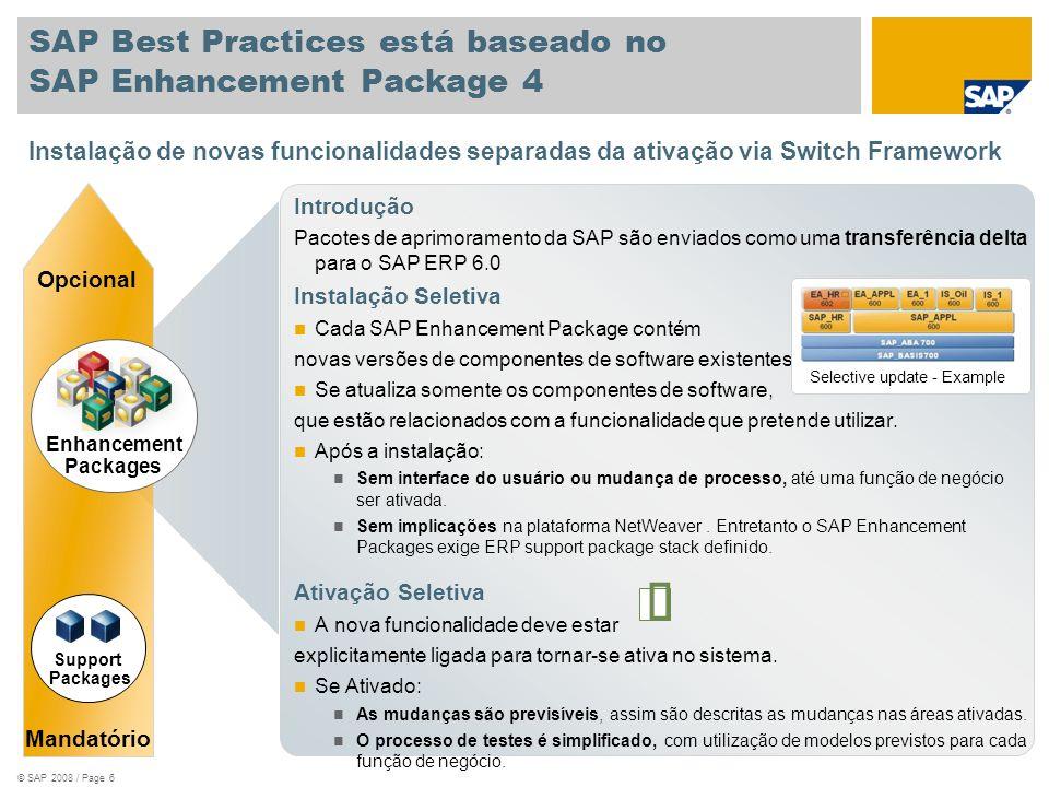 Instalação de novas funcionalidades separadas da ativação via Switch Framework Introdução Pacotes de aprimoramento da SAP são enviados como uma transf
