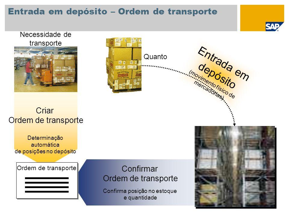 Entrada em depósito – Ordem de transporte Necessidade de transporte Quanto Entrada em depósito (movimento físico de mercadorias) Confirmar Ordem de tr