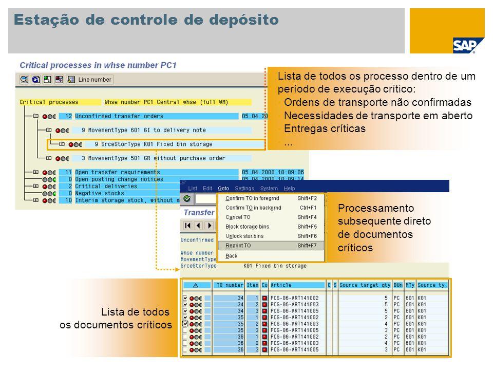 Estação de controle de depósito Lista de todos os processo dentro de um período de execução crítico: Ordens de transporte não confirmadas Necessidades