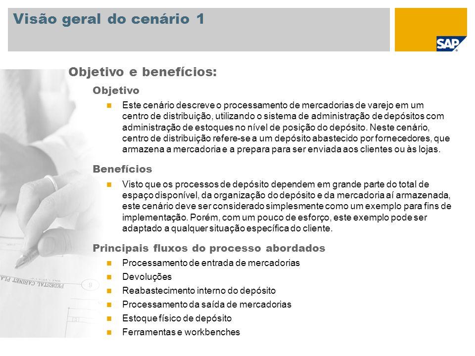 Visão geral do cenário 1 Objetivo Este cenário descreve o processamento de mercadorias de varejo em um centro de distribuição, utilizando o sistema de
