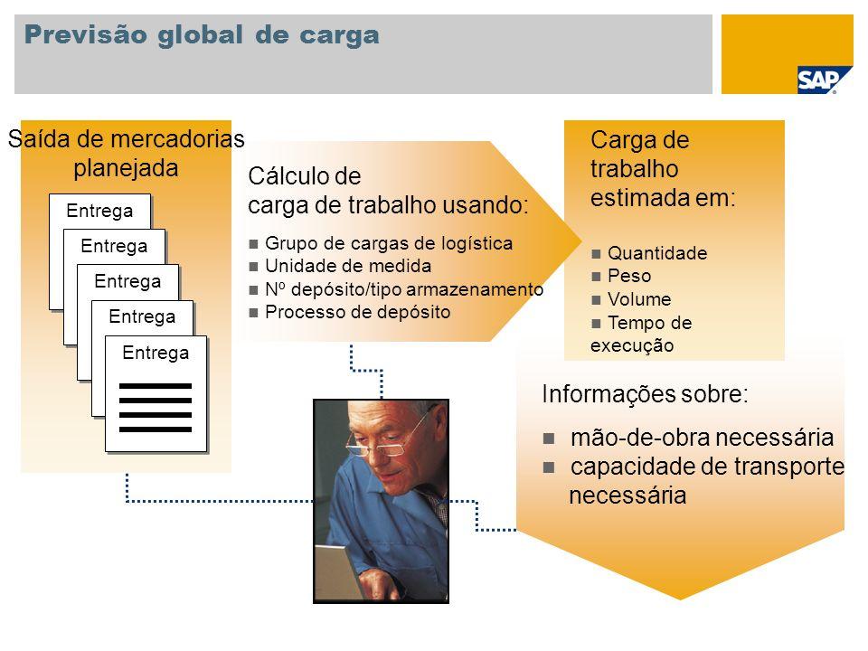 Previsão global de carga Informações sobre: mão-de-obra necessária capacidade de transporte necessária Carga de trabalho estimada em: Quantidade Peso