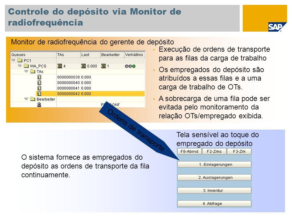 Controle do depósito via Monitor de radiofrequência Execução de ordens de transporte para as filas da carga de trabalho Os empregados do depósito são