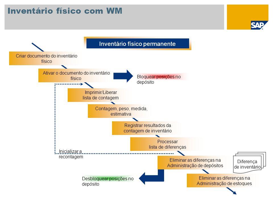 Inventário físico com WM Inventário físico permanente Diferença de inventário Bloquear posições no depósito Desbloquear posições no depósito Criar doc