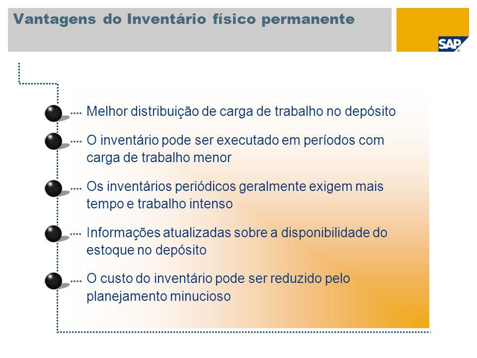 Vantagens do Inventário físico permanente Melhor distribuição de carga de trabalho no depósito O inventário pode ser executado em períodos com carga d