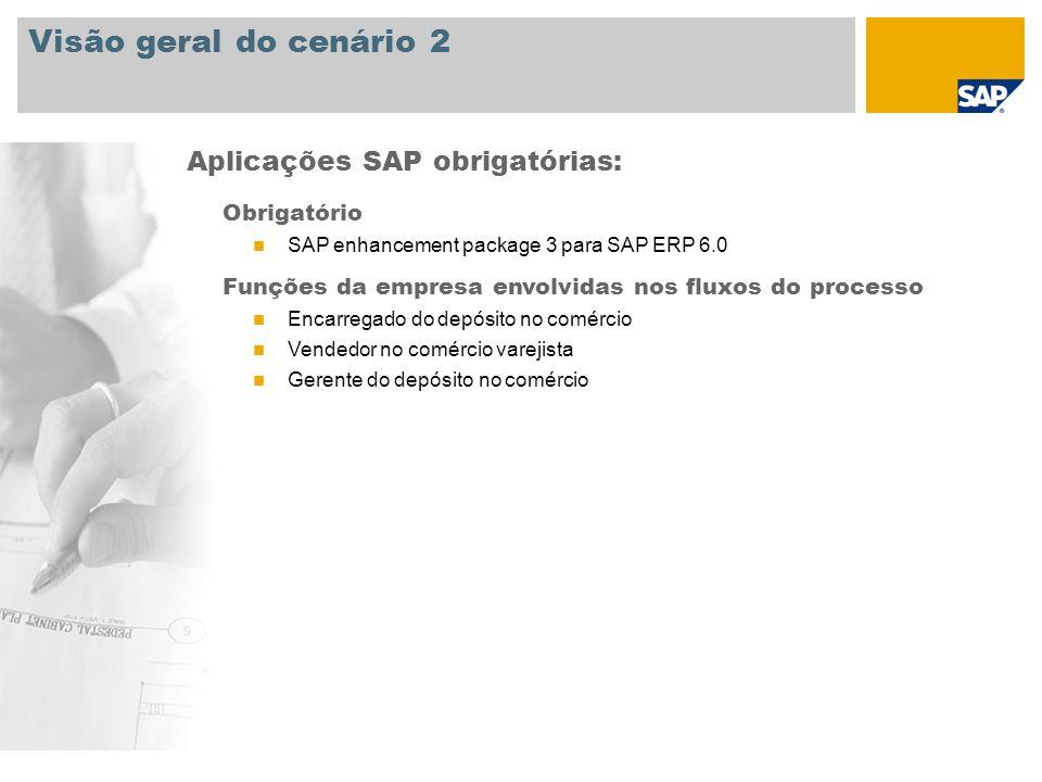 Visão geral do cenário 2 Obrigatório SAP enhancement package 3 para SAP ERP 6.0 Funções da empresa envolvidas nos fluxos do processo Encarregado do de