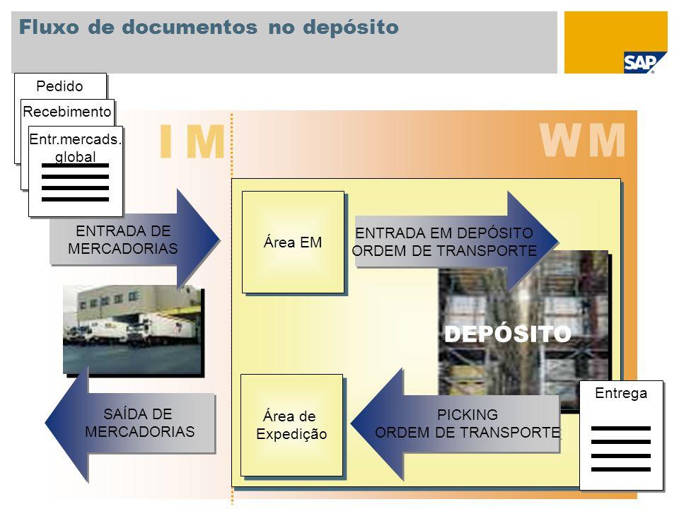 Fluxo de documentos no depósito Área EM Área de Expedição SAÍDA DE MERCADORIAS SAÍDA DE MERCADORIAS ENTRADA DE MERCADORIAS ENTRADA DE MERCADORIAS DEPÓ