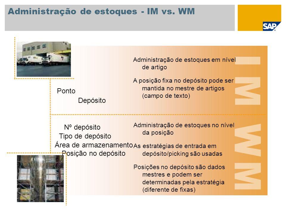 Administração de estoques - IM vs. WM Depósito Posição no depósito Ponto Administração de estoques em nível de artigo A posição fixa no depósito pode