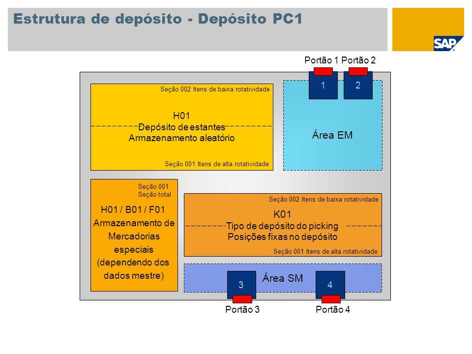Estrutura de depósito - Depósito PC1 Área SM Área EM 1 Portão 1 2 Portão 2 3 Portão 3 4 Portão 4 H01 Depósito de estantes Armazenamento aleatório Seçã