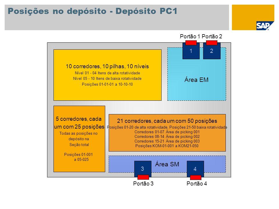 Posições no depósito - Depósito PC1 10 corredores, 10 pilhas, 10 níveis Nível 01 - 04 Itens de alta rotatividade Nível 05 - 10 Itens de baixa rotativi