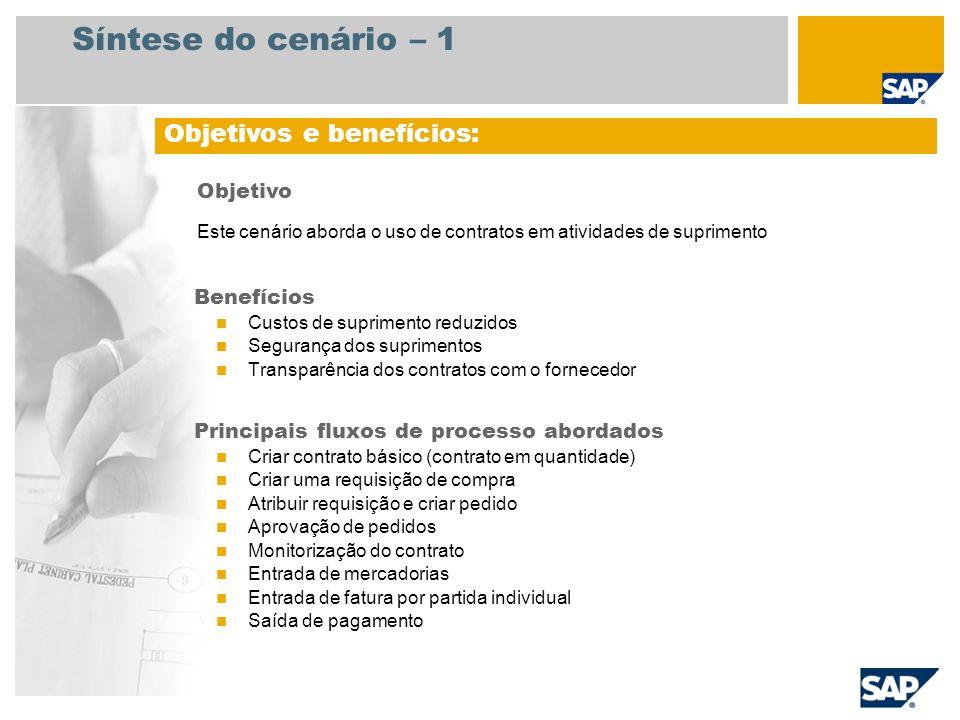 Síntese do cenário – 1 Benefícios Custos de suprimento reduzidos Segurança dos suprimentos Transparência dos contratos com o fornecedor Principais flu