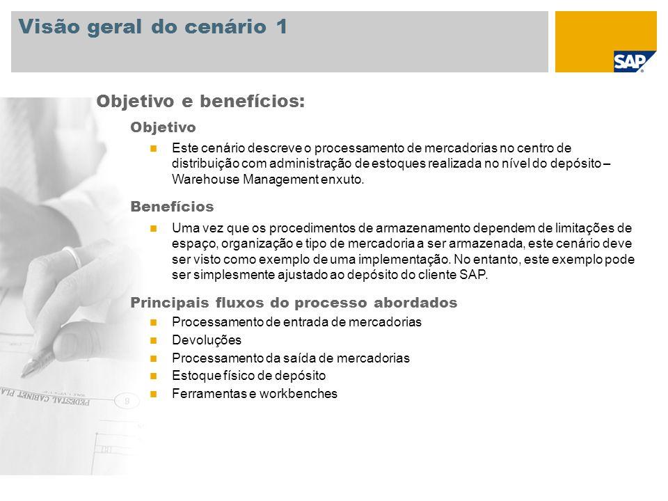 Visão geral do cenário 2 Obrigatório SAP enhancement package 3 para SAP ERP 6.0 Funções da empresa envolvidas nos fluxos do processo Encarregado do depósito no comércio Vendedor no comércio varejista Gerente do depósito no comércio Aplicações SAP obrigatórias: