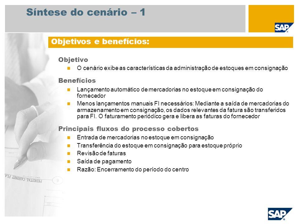 Síntese do cenário – 2 Necessário SAP ECC 6.3 Funções da empresa envolvidas nos fluxos do processo Planejador da produção Encarregado do depósito Contador de contas a pagar Aplicativos SAP necessários: