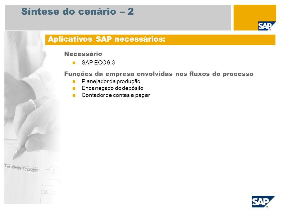 Síntese do cenário – 2 Necessário SAP ECC 6.3 Funções da empresa envolvidas nos fluxos do processo Planejador da produção Encarregado do depósito Cont