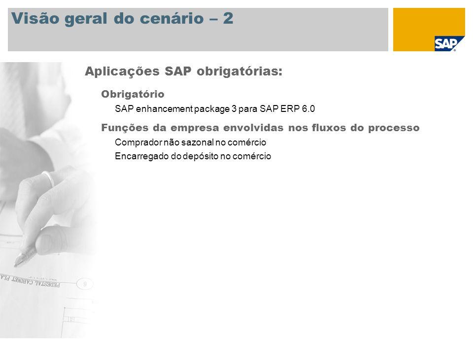 Visão geral do cenário – 2 Obrigatório SAP enhancement package 3 para SAP ERP 6.0 Funções da empresa envolvidas nos fluxos do processo Comprador não s