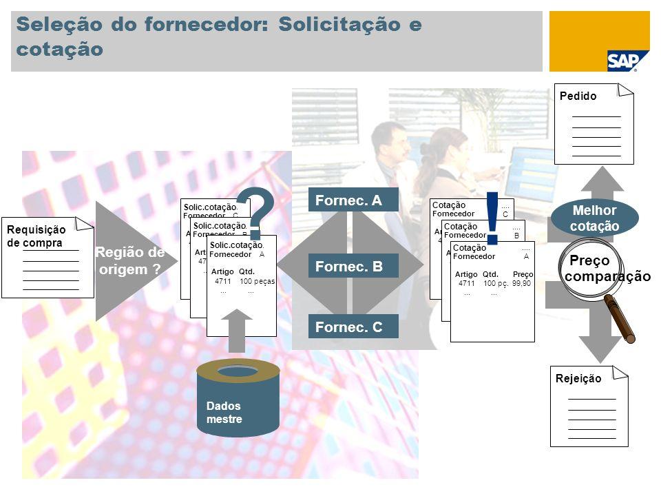Seleção do fornecedor: Solicitação e cotação Melhor cotação PedidoRequisição de compra Região de origem ? Rejeição Preço comparação Cotação.... Fornec