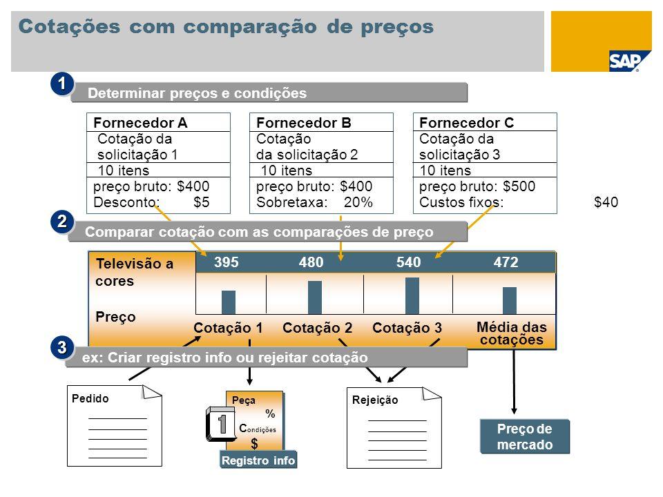 Cotações com comparação de preços Televisão a cores Preço Preço de mercado Determinar preços e condições 11 Fornecedor B Cotação da solicitação 2 10 i