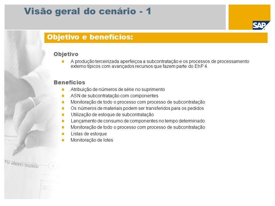 Visão geral do cenário – 2 Obrigatório SAP enhancement package 4 para SAP ERP 6.0 Funções da empresa envolvidas nos fluxos do processo Planejador estratégico Planejador de produção Supervisor de produção Encarregado do depósito Especialista de chão-de-fábrica Especialista em engenharia Administrador de compras Contador de contas a pagar Aplicações SAP obrigatórias: